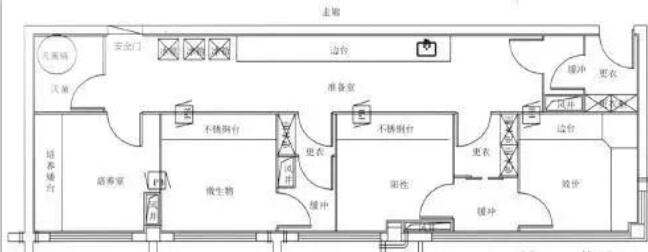 (一)预期从事有潜在感染物质的实验,其可能以气胶(aerosol)的方式来传播, 安全设计需考量以下设施: 1.负压且专用管路或含有HEPA过滤网的排气系统 2.针对不同生物安全等级之生物安全柜 3.实验室及其前室之出入管制 4.两扇门的出入口设施 5.可用的废弃物除污设备 (二)预期从事有潜在感染物质的实验,其可能以直接接触的方式来传播,需考量以下设施: 1.